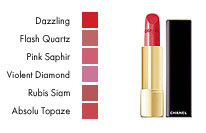 Chanel Rouge Allure Luminous Satin Lip Colour